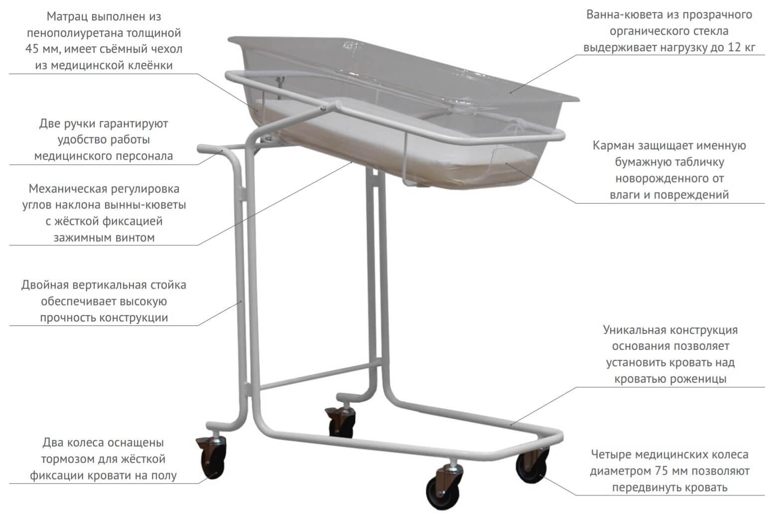 Кровать тележка для новорожденных КН-1 схема