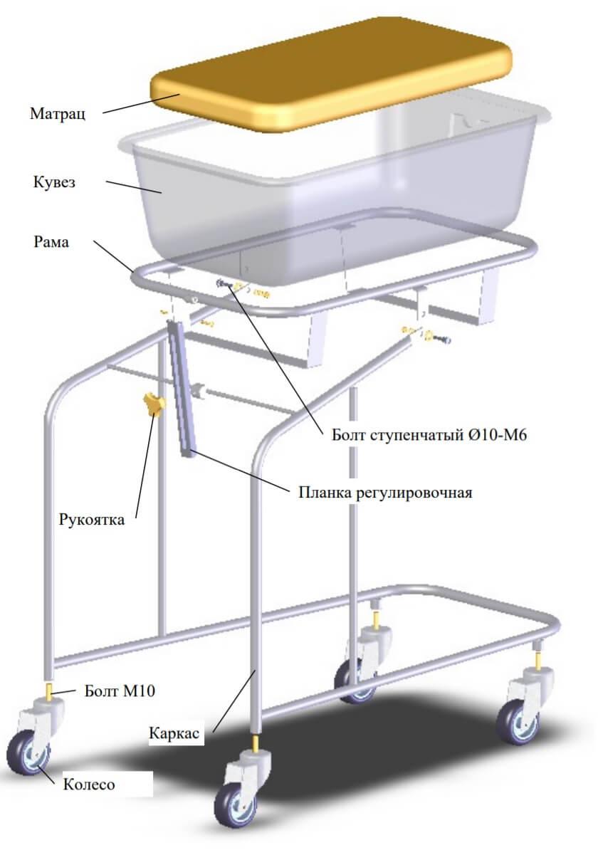 Кровать-тележка для новорожденных КТН-01-МСК-130 схема сборки