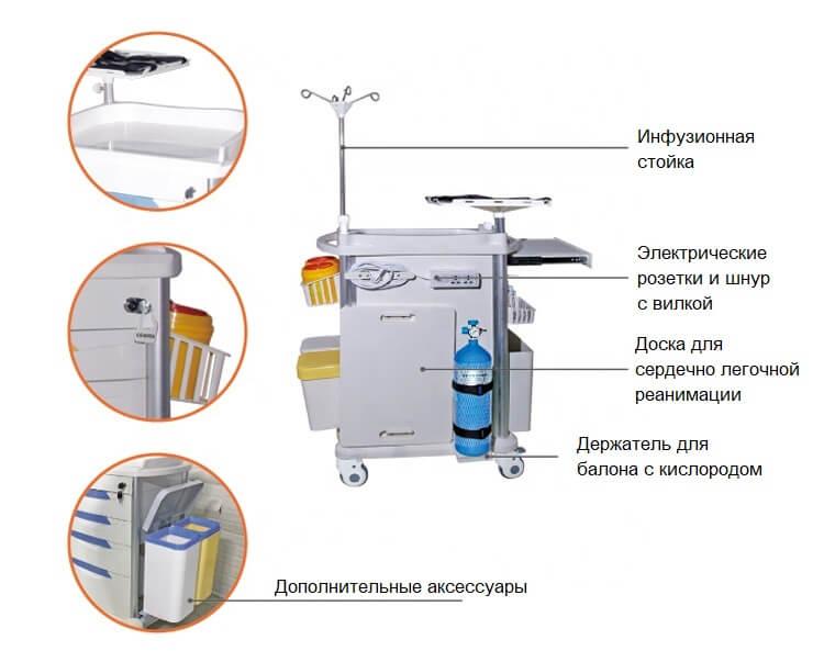 тележка анестезиолога F-20(s)