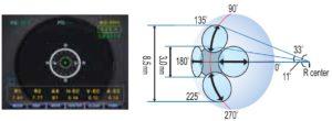 HRK-7000A периферическая кератометрия