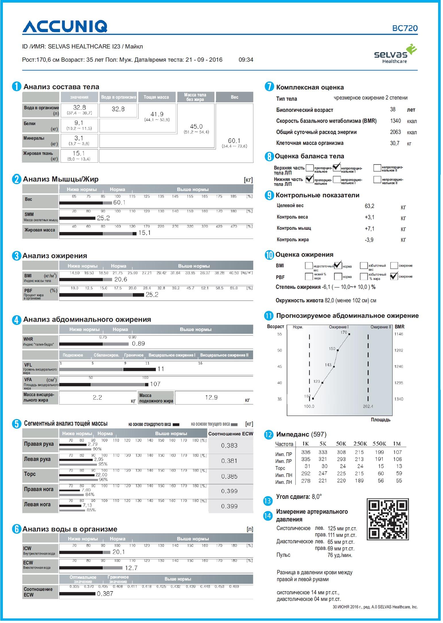 ACCUNIQ BC720 лист результатов
