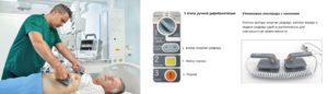 Дефибриллятор-монитор Beneheart D6 этапы СЛР