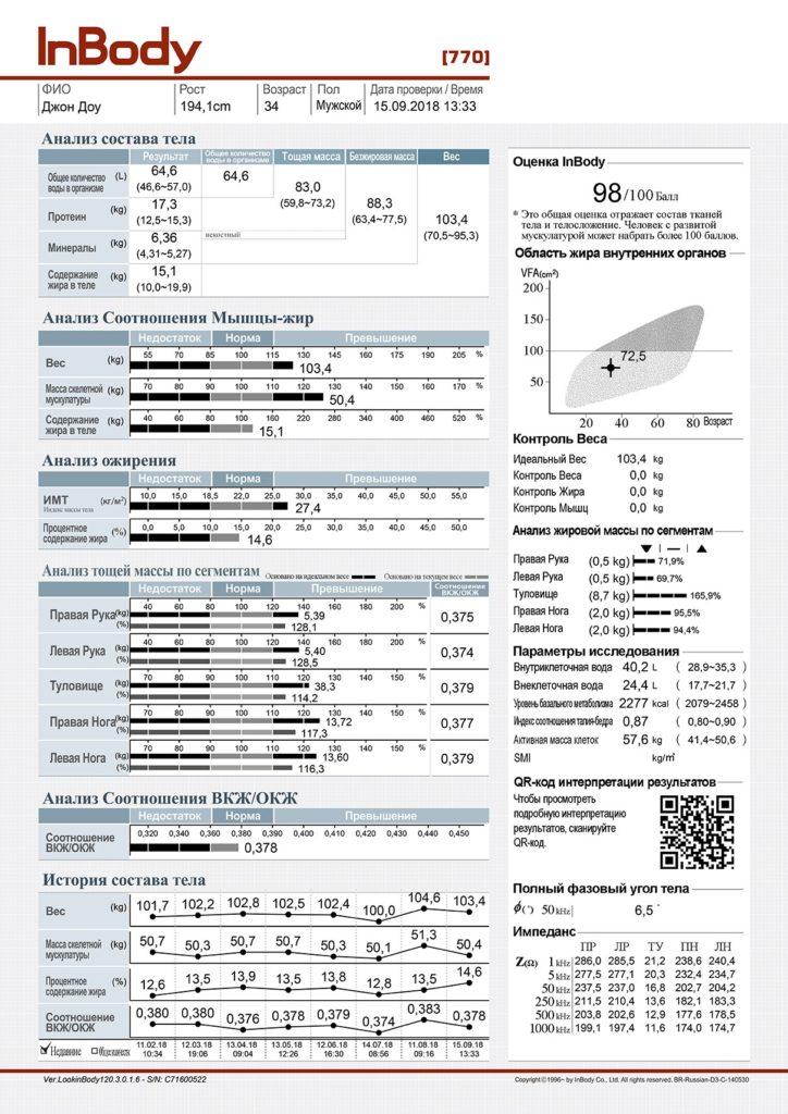 Inbody 770 результаты теста
