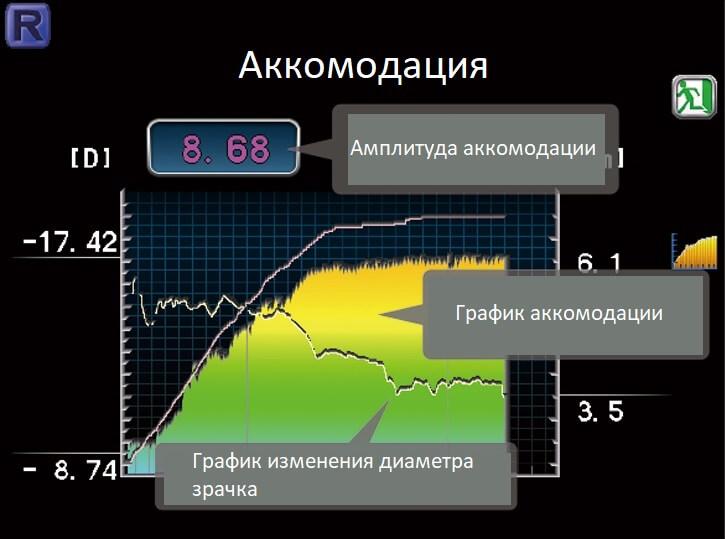 Авторефкератометр Nidek ARK-1 аккомодация