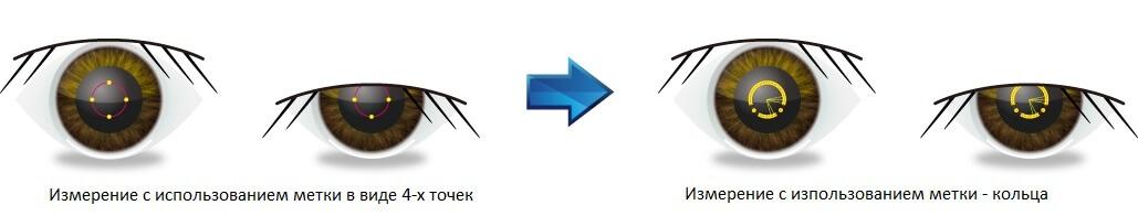 Авторефкератометр Nidek ARK-1 метка